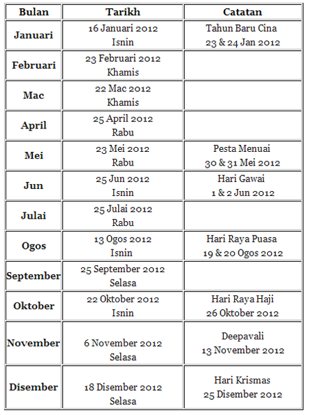 Pekeliling jadual gaji tahun 2012 SBPA ini anda boleh rujuk di sini