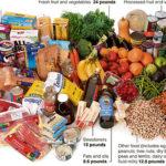 Hati-hati Produk Makanan dan Barang Gunaan